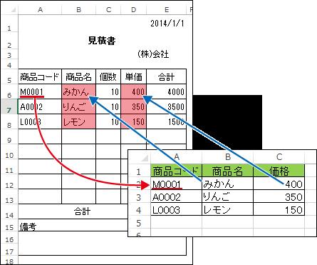 エクセル(Excel)のVLOOKUP関数で他の表から参照入力