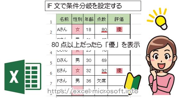 IF関数で条件により処理を分ける(条件分岐)|Excel(エクセル)の使い方