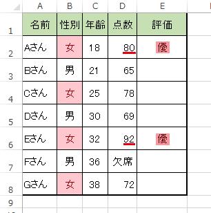 エクセルのIF関数を使って結果を2通りに分ける