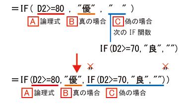 IF関数の偽の場合に,更にIF関数で条件分岐