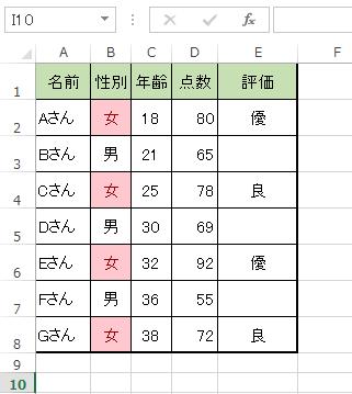 エクセルでIF関数を使った条件分岐結果例