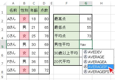 =(イコール)後に関数名の一部を入力し、一覧からAVERAGEIF関数を選択