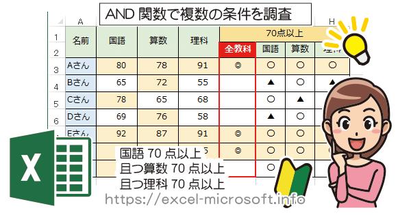 複数の条件が真(正しい)か判断するAND関数|Excel関数の使い方