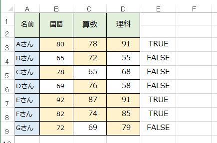 IF関数を使ってTRUE、FALSEの表現を変更