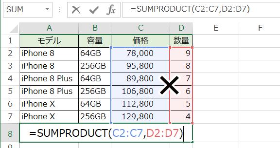 Excelで掛け算の合計を求めるSUMPRODUCT関数