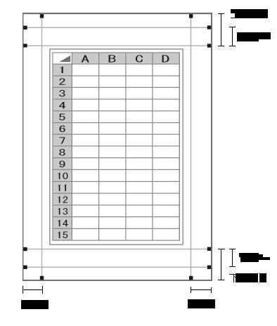 Excel印刷時の余白イメージ