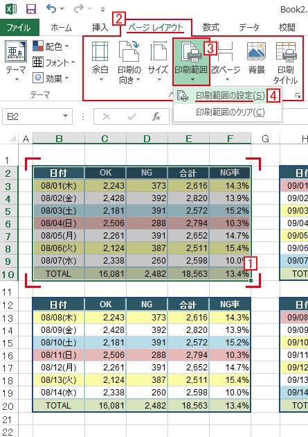 エクセルは作成した表の一部を抜粋して印刷が可能