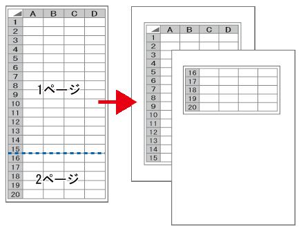エクセルで印刷時のページの切れ目を指定