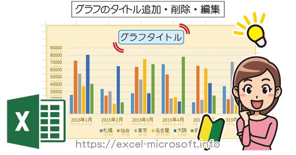 Excelのグラフにタイトルを付ける|エクセルの使い方