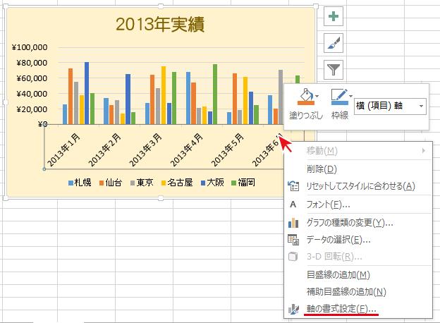 エクセルのグラフの日付をシンプルで見やすく編集