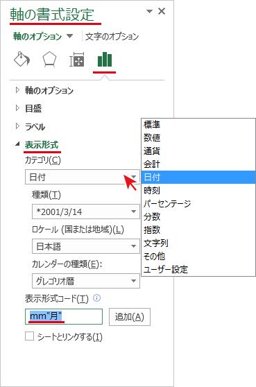 [軸の書式設定]から日付を見やすい形式に指定