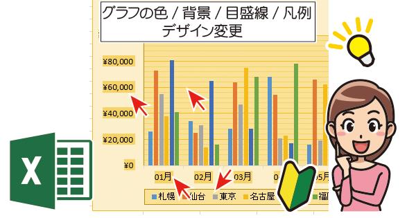エクセル(Excel)で作成したグラフの色(背景/目盛線/凡例)を変更