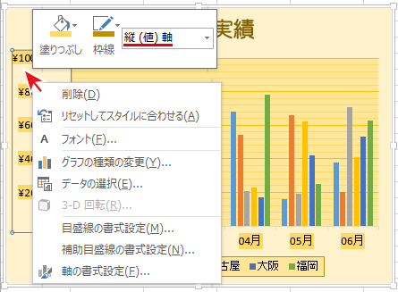 グラフの色変更したいパーツで右クリック