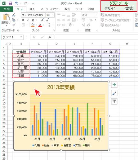 エクセルで作成したグラフエリアを選択した状態で[印刷]
