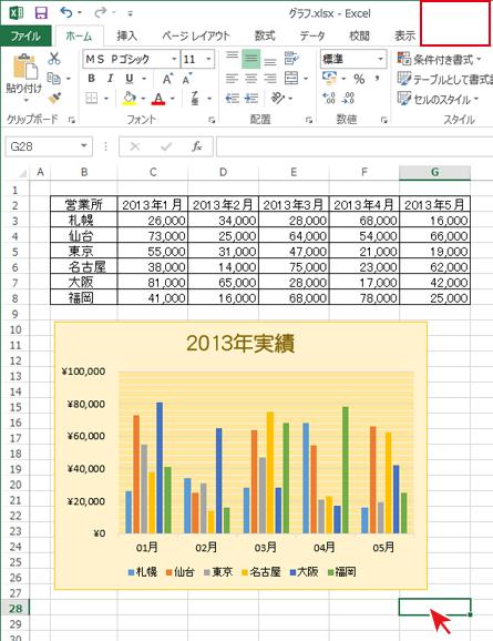 エクセルで作成したグラフエリア以外を選択した状態で[印刷]