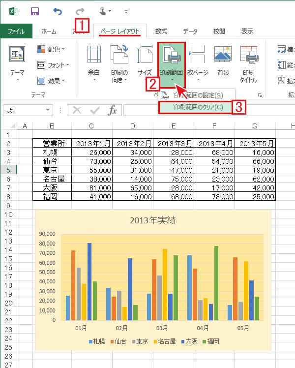 グラフと元になった表を合わせて印刷