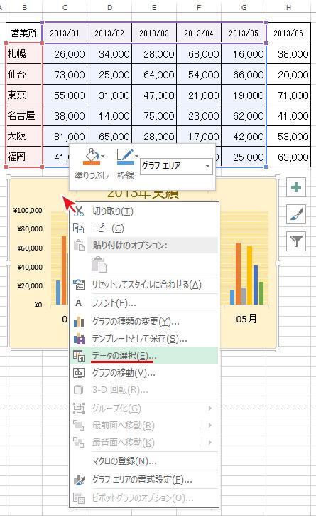 Excelのグラフエリアで右クリックし[データの選択]