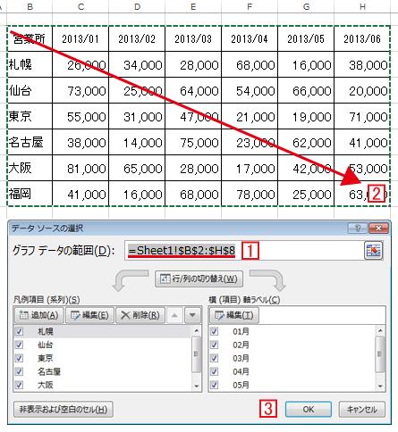 [グラフデータの範囲]で追加したデータも含めて選択
