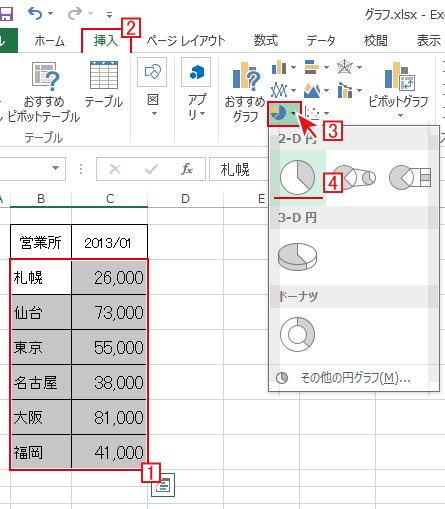 エクセル2013の円グラフ作成は[挿入]タブから