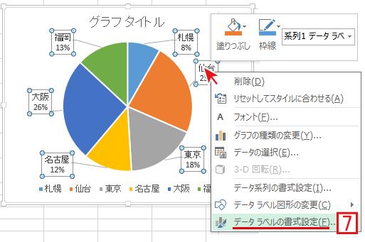[データラベルの書式設定]で表記内容を編集する