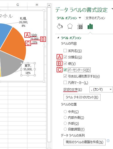 データラベルは分類名,値,パーセンテージなどを指定が可能