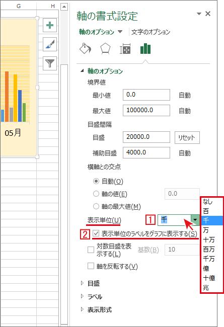 [軸の書式設定]で数値軸の表示単位を[千]に指定