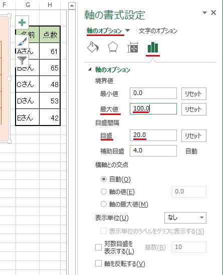 [軸の書式設定]→[軸のオプション]→(数値軸の)最大値を設定した場合