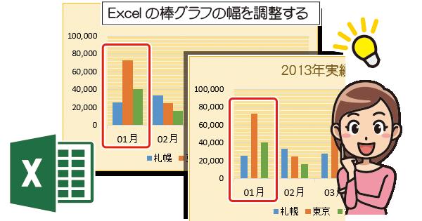 棒グラフの太さ,間隔(余白)を調整する|Excel(エクセル)の使い方
