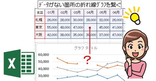 データがない箇所の折れ線グラフを繋ぐ|Excel(エクセル)の使い方