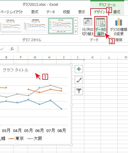 [グラフツール]→[デザイン]→[データを選択]