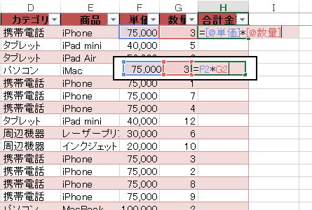 エクセルのテーブルでは計算式の表記がより分かりやすくなる