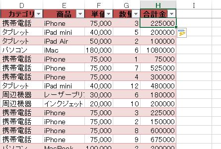 エクセルのテーブルでは1行の計算式が自動で適応される