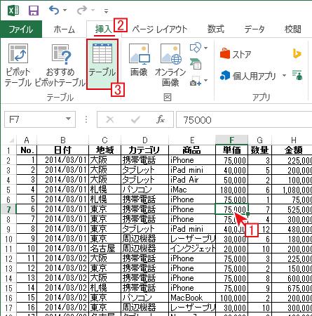 エクセルで作成した表をテーブルに変換する手順