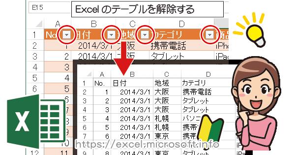 Excelで作成したテーブルを元の表に戻す方法