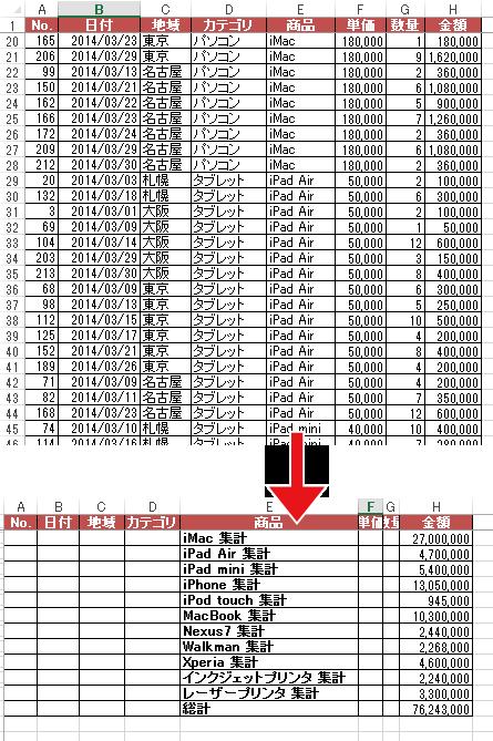 Excelの表で同じ項目をグループごとに集計する