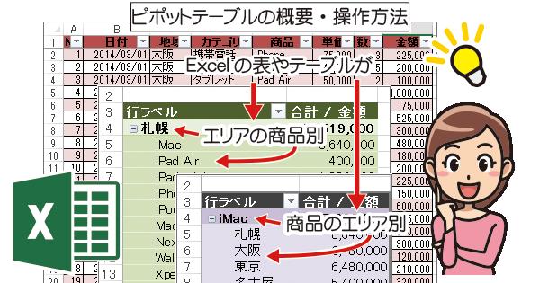 ピポットテーブルの概要と操作方法|Excel(エクセル)の使い方