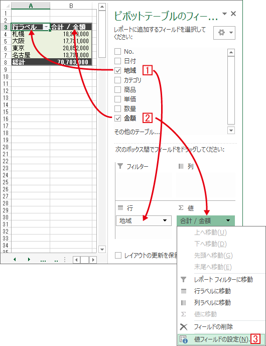 ピポットテーブルの基礎(グループ)となる項目と集計する項目/集計方法を決定