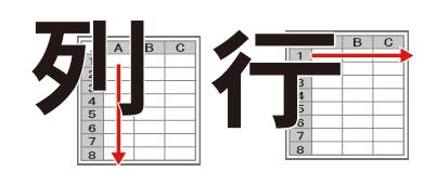 Excelの行列の縦横を混同しないで覚える方法